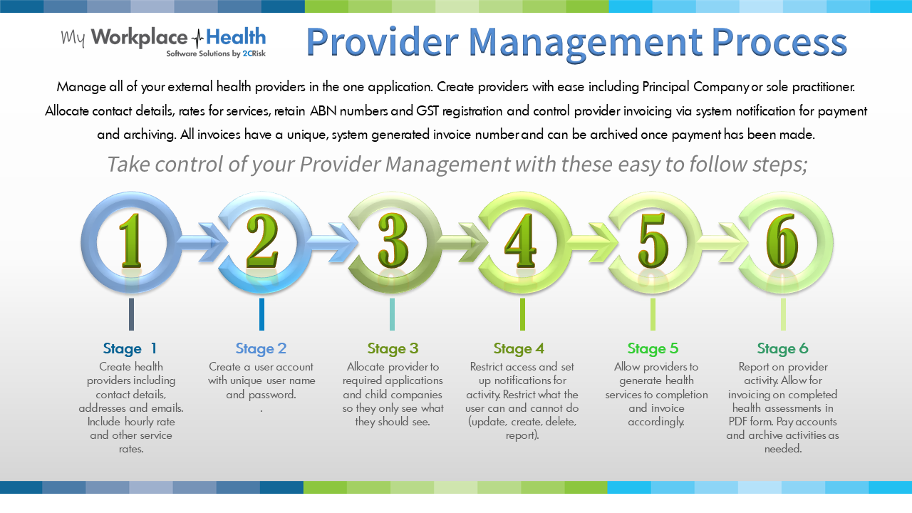Provider Management Software Process